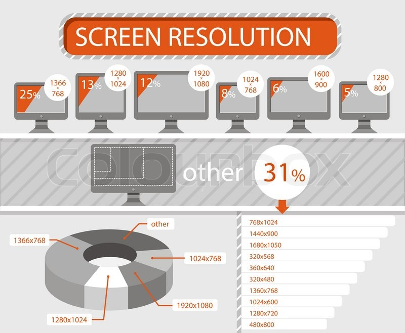 3 Things to Know About T V  Screens for Better Viewing Experience